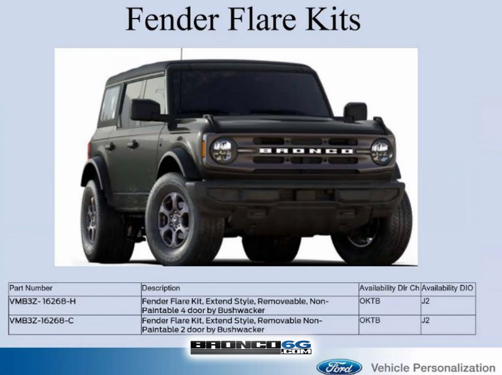 2021 Bronco Fender Flare Kits Ford Performance OEM factory accessory.jpg