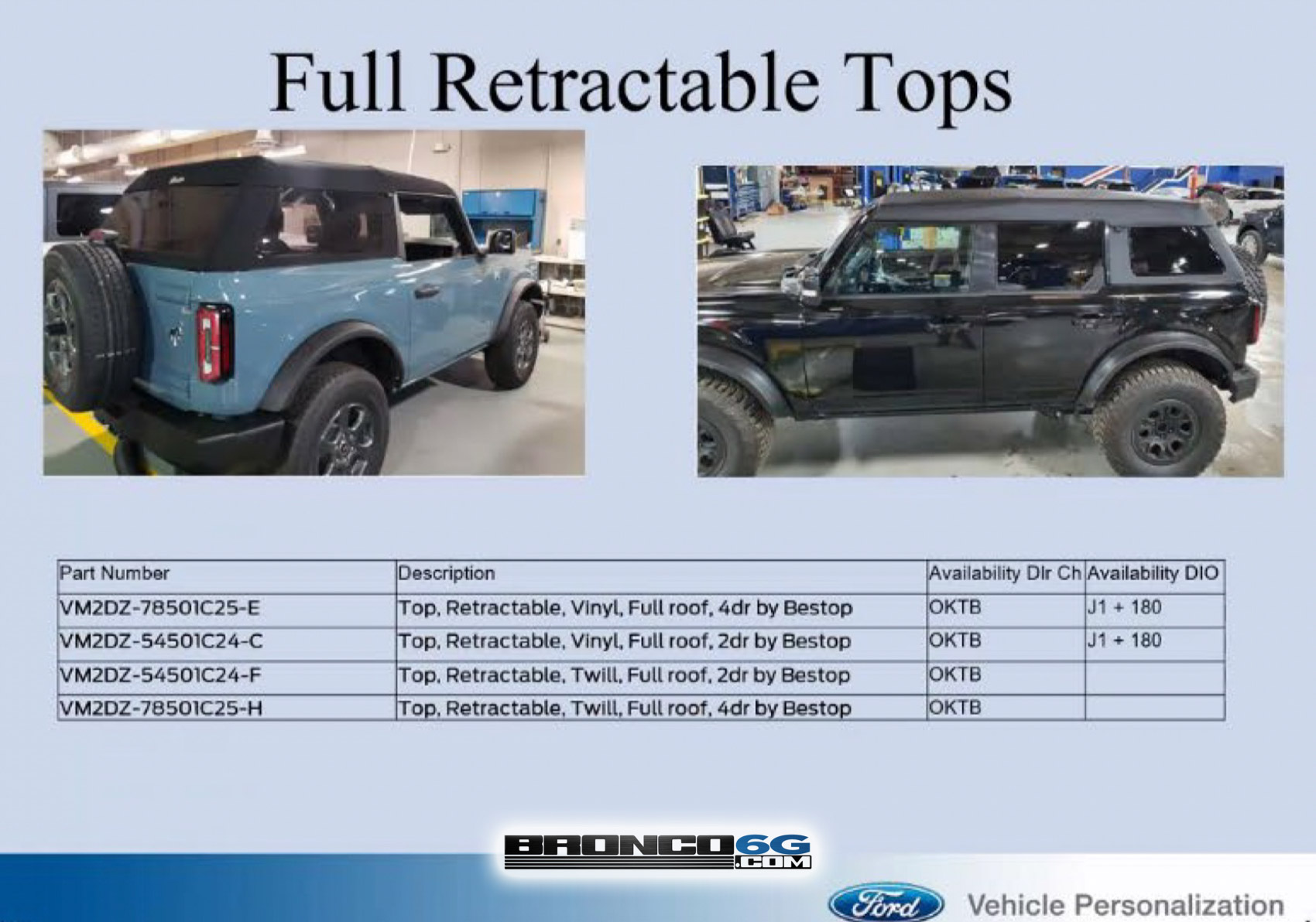 2021 Bronco Full Retractable Tops Fastback Soft Top - Ford Performance OEM factory accessory.jpg
