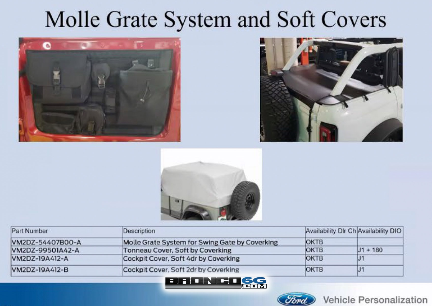 2021 Bronco Molle Grate System and Soft Covers Ford Performance OEM factory accessory.jpg
