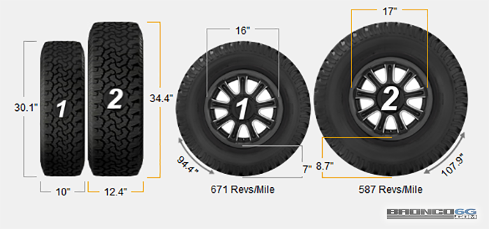 2021 Ford Bronco Tires (1) P255:70R16 vs. LT315:70R17.png