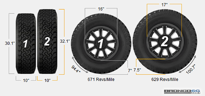 2021 Ford Bronco Tires (2) P255:70R16 vs. LT315:70R17.png