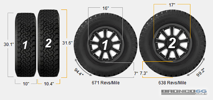 2021 Ford Bronco Tires (3) P255:70R16 vs. LT265:70R17.png