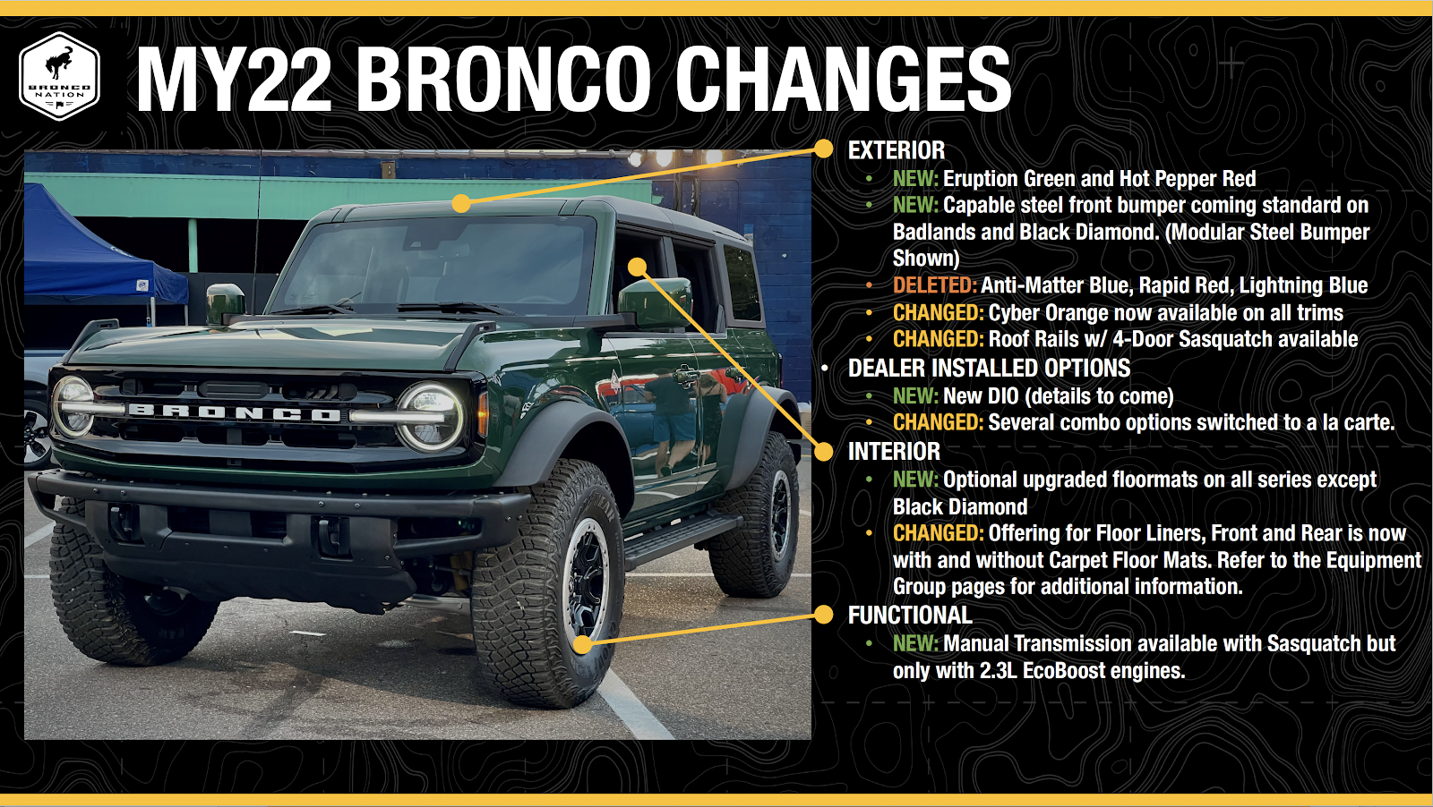 2022 Ford Bronco Changes.png