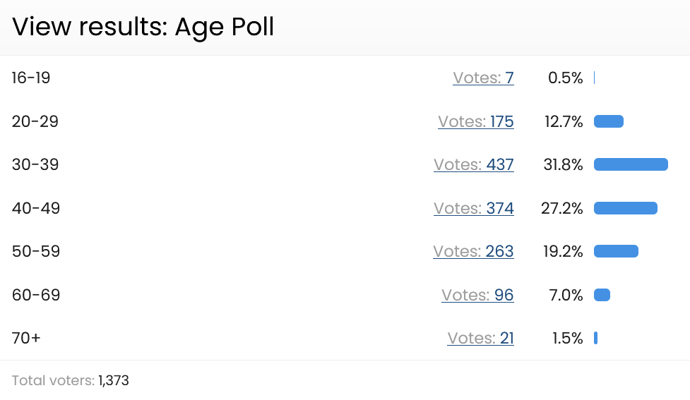 age poll.png
