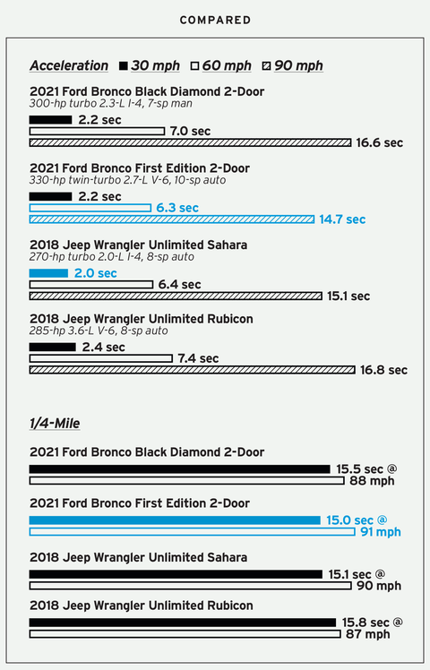 broncowranglercompared-1-final-1626886710.png