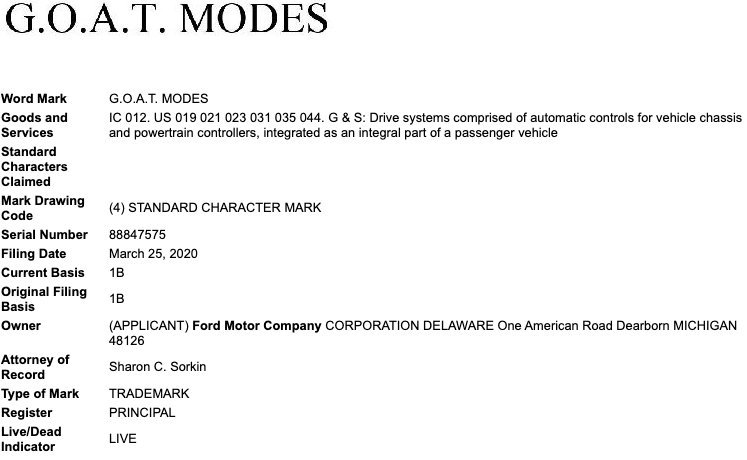 ford-motor-company-goat-modes-trademark-application-march-2020-jpg.157209.jpeg