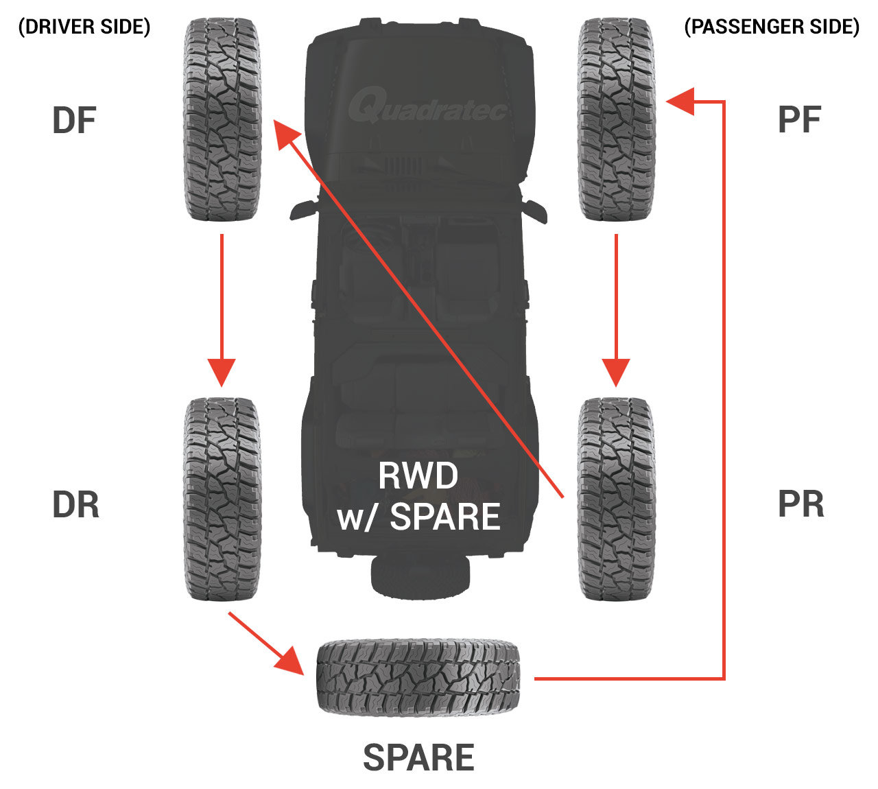 jeep-tire-rotation-with-spare-diagram.jpg