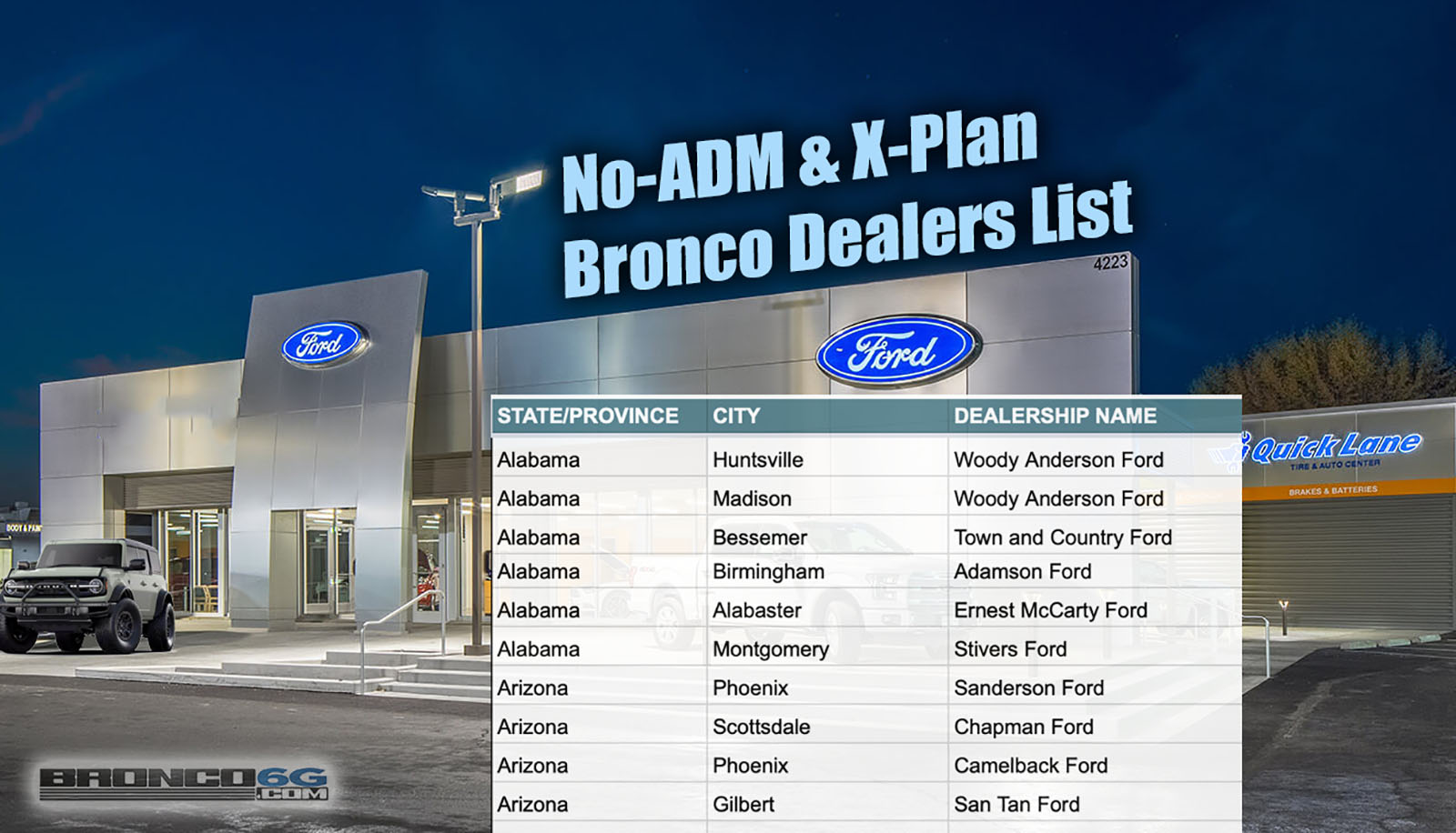 2021 Bronco Dealers No Adm X Plans Special Discounts Master